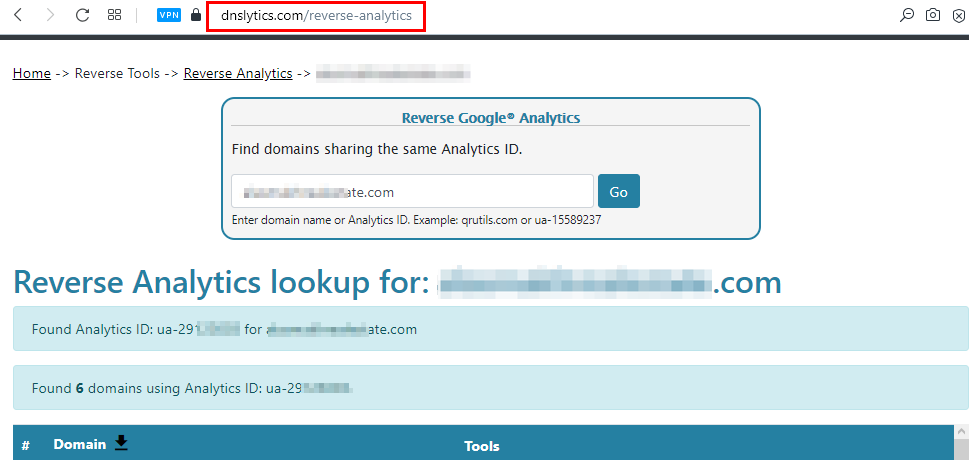 Reverse Google Analytics lookup finds all domains sharing the same Analytics ID.