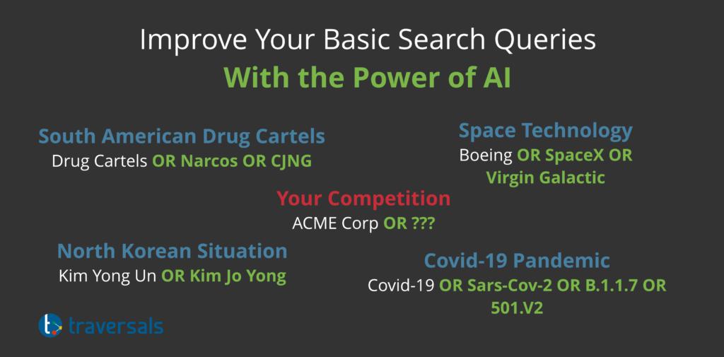 Search term optimization.