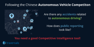 Competitive Intelligence for autonomous vehicles in China.